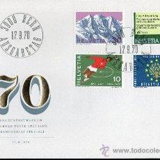 Sellos: SUIZA AÑO 1970 YV 864/67 SPD - ACONTECIMIENTOS DIVERSOS - DEPORTES - FUTBOL - NATURALEZA - ÁRBOLES. Lote 29063121