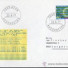 Sellos: SUIZA AÑO 1971 YV 897 SPD 50 ANVº DE LA RADIO SUIZA - TELECOMUNICACIONES - ACONTECIMIENTOS DIVERSOS. Lote 29073398