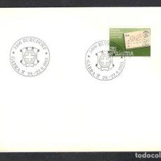 Sellos: CARTA POSTAL. SUIZA 1984. EXPOSICIÓN NACIONAL DE FILATELIA. YVERT 1196.. Lote 87710062