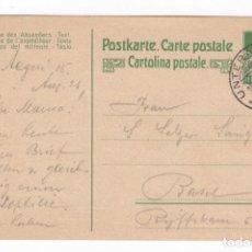 Sellos: 1921 ENTERO POSTAL SUIZA CIRCULADA - SWITZERLAND - SUISSE. Lote 140486410