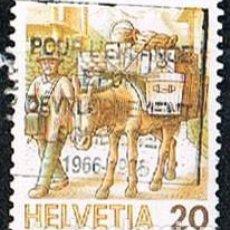 Sellos: SUIZA IVERT 1264, EL TRANSPORTE POSTAL A TRAVÉS DE LOS TIEMPOS, TRANSPORTE SOBRE MULAS, USADO. Lote 269468548