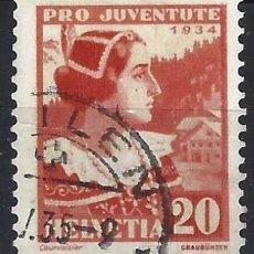 Sellos: SUIZA 1934 - PRO JUVENTUD, TRAJES - USADO. Lote 288463463