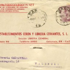 Sellos: PRECIOSA TARJETA COMERCIAL DE CADIZ A VALENCIA. Lote 25035800