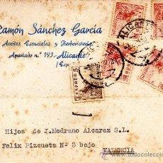 Sellos: TARJETA POSTAL RAMON SANCHEZ GARCIA ACEITES ESENCILES Y HERBORISTERIA ALICANTE . Lote 33451124