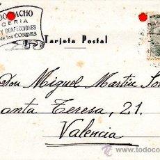 Sellos: TARJETA POSTAL GERARDO GACHO MERCERIA CARRION DE LOS CONDES . Lote 33569800