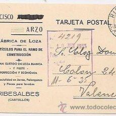 Francobolli: RIBESALBES (CASTELLÓN): TARJETA POSTAL DE PUBLICIDAD. 1935. Lote 36755211