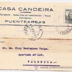 Sellos: PUENTEAREAS. ANTIGUA POSTAL PEDIDO DE FERRETERÍA. Lote 36756173