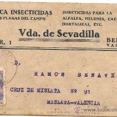 Sellos: BELGIDA - VALENCIA - FABRICA DE INSECTICIDAS TARJETA ANTIGUA CIRCULADA. Lote 36820544