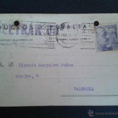 Sellos: TARJETA POSTAL COMERCIAL. BELTRAN DUCLÓS. ZARAGOZA. 1945. CON FISCAL CIRCULADO. Lote 43310474