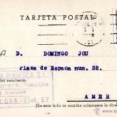 Sellos: . TARJETA POSTAL GASULLA BODEGA BARCELONA . Lote 43701826