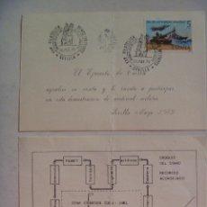 Sellos: TARJETA DEL EJERCITO DE TIERRA EXPOSICION FILATELICA TEMA MILITAR, SEVILLA 1979.. Lote 78200425