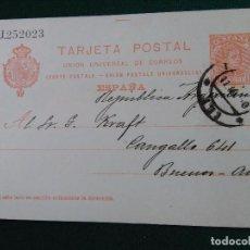 Sellos: TARJETA POSTAL.FABRICA DE TAPICES HERMANOS FERDEZ.PALMA A BUENOS AIRES.. Lote 90047324
