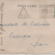 Sellos: TARJETA POSTAL ENVIADA EN 1934 DESDE LONDRES A UNIVERSIDAD DE VALENCIA CON CUÑO DE CENSURA . Lote 95551019