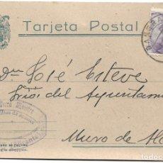 Sellos: TARJETA POSTAL CIRCULADA DE BAÑERES A MURO DEL ALCOY (ALICANTE) AÑO 1944. Lote 178167146