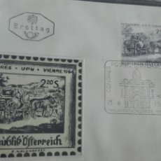 Sellos: PRIMER DÍA CIRCULACIÓN CONGRESS OF VIENNA 1934. Lote 73932135