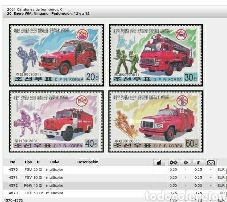 Sellos: Sellos Corea del Norte mtdos (DPRK) 2001/camiones/bomberos/brigada/uniformes/escalera/transportes/ - Foto 2 - 135655294