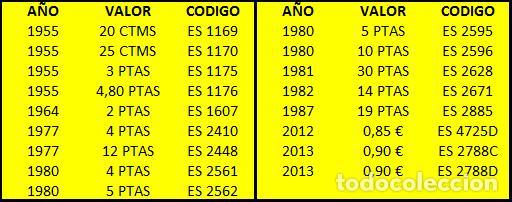 Sellos: ESPAÑA VARIOS AÑOS - TRANSPORTES - 17 SELLOS USADOS - Foto 2 - 170081860