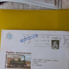 Sellos: GIJÓN ASTURIAS 1994 SOBRE ENTERO POSTAL EDIFIL 22 MATASELLO RODILLO IMPRESOS FILATELIA COLISEVM. Lote 244822410