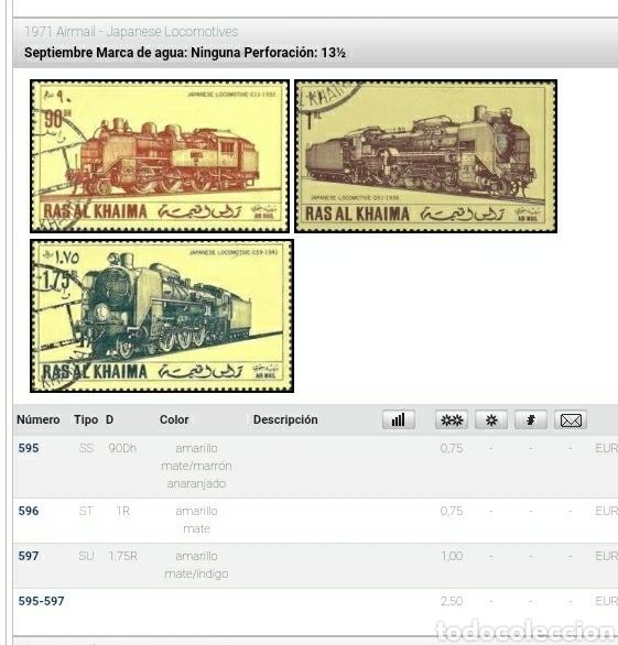 Sellos: Sello Ras Al Khaima mtdo (E.A.U)/1971/locomotoras/japonesas/trenes/ferrocarril/transporte/tranvia/va - Foto 2 - 261612860