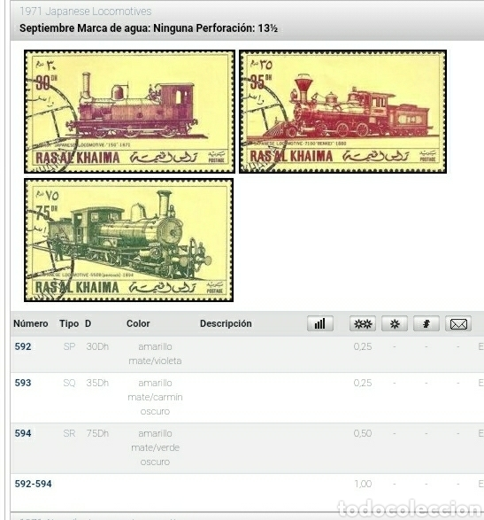 Sellos: Sello Ras Al Khaima mtdo (E.A.U)/1971/locomotoras/japonesas/trenes/ferrocarril/transporte/tranvia/va - Foto 2 - 261613075