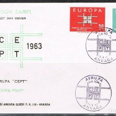 Sellos: [CF1143B] TURQUÍA 1963, FDC SERIE EUROPA (NS). Lote 170422292