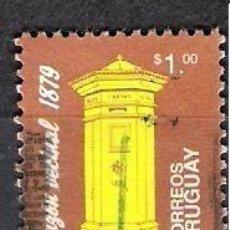 Sellos: URUGUAY 1996 - USADO. Lote 99199235