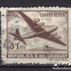 Sellos: URUGUAY - SELLO USADO . Lote 103304391