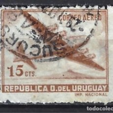 Sellos: URUGUAY - SELLO USADO . Lote 103304455