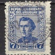 Sellos: URUGUAY - SELLO USADO . Lote 103304519