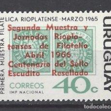 Sellos: URUGUAY - SELLO NUEVO . Lote 103319219