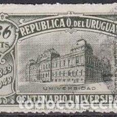 Sellos: LOTE DE SELLOS - URUGUAY - (AHORRA EN PORTES, COMPRA MAS). Lote 221698507