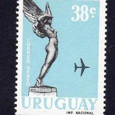 Sellos: AMÉRICA. URUGUAY. MONUMENTO A LA CAPITAL BOISO LANZA. YT PA196 NUEVO SIN CHARNELA. Lote 261135580