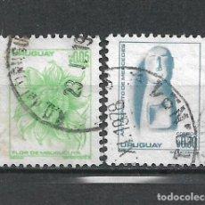 Sellos: URUGUAY SELLO USADO - 15/64. Lote 289536143