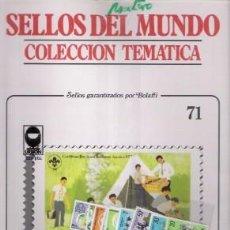 Sellos: SELLOS DEL MUNDO Nº 71, COLECCIÓN TEMÁTICA, ESCULTISMO. Lote 241975760