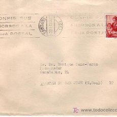Sellos: RODILLO PUBLICITARIO EN CARTA CIRCULADA 1960 DE PAMPLONA (NAVARRA) A ALCAZAR DE SAN JUAN. MPM.. Lote 3242318