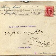 Sellos: RARO MATASELLO DE RODILLO PUBLICITARIO (SOBRE CARTA) - EL ACEITE DE OLIVA QUE .. CORDOBA - 24-JUL-29. Lote 18956646