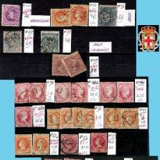 Sellos: ALMERIA Y PROV.- HISTORIA POSTAL, MATASELLOS Y LOCALES. P.V. 2.190 €. VER 7 PLANCHAS Y CONDICICIONES. Lote 31592009