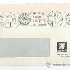 Sellos: SOBRE CIRCULADO-SALON NAUTICO Y DEL DEPORTE-MATASELLOS DE RODILLO. Lote 35189390