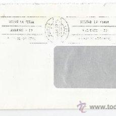 Sellos: 2 SOBRES CIRCULADOS-FERIA INTERNACIONAL DE BARCELONA-MATASELLOS DE RODILLO. Lote 35215898