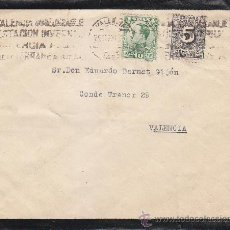 Sellos: VALENCIA INMEJORABLE ESTACION INVERNAL PLAYA MEDITERRANEA IDEAL MATASELLOS RODILLO 1931 EN CARTA. LL. Lote 50765091