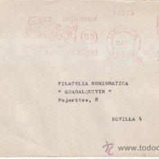 Sellos: FRANQUEO MECANICO 1505 MERIDA (BADAJOZ), VIAJE SIN INQUIETUD CON CHEQUE DE VIAJE, BANCO DE BILBAO . Lote 37852375