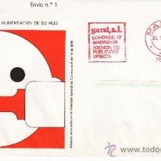 Sellos: FRANQUEO MECANICO 14077 MADRID, COLABORADORA, NUTRIBEN, ALTER S.A. DIVISION DIETETICA,. Lote 37860669