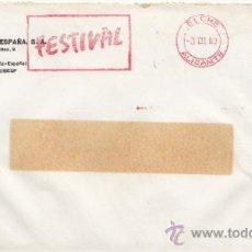 Sellos: FRANQUEO MECANICO 5953 MODIFICADO ELCHE (ALICANTE), FESTIVAL, CALZADO, . Lote 59987666