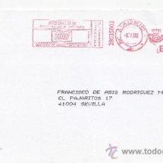 Sellos: FRANQUEO MECANICO ,28035803 MADRID, COLABORADORA, ISLA CANELA, . Lote 38212362
