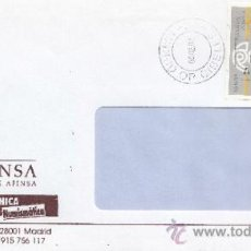 Sellos: ETIQUETA ATMS C.1.6A KLUSSENDORF Y SELLOS MADRID OP CIBELES -28- MATº RODILLO PAQUETE AZUL PAQ. Lote 38657371