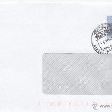 Sellos: SFC MATº FECHADOR MADRID, DIRECCION DE FILATELIA, CORREOS, PREFRANQUEADO BICICLETA, MUSEO POSTAL Y +. Lote 116840034