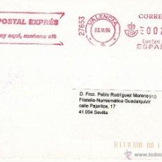 Sellos: FRANQUEO MECANICO 27653 EURO VALENCIA, CORREOS, POSTAL EXPRES HOY AQUI, MAÑANA ALLI. Lote 59987797