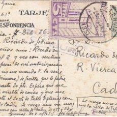 Sellos: PARO Y BENEFICENCIA ESPECIAL MOVIL UNICO FRANQUEO TARJETA HEMOSTYL 1936 PALENCIA-CADIZ. CM. RARA ASI. Lote 42675639