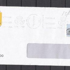 Sellos: SFC MATº RODILLO MADRID, SERVICIO FILATELICO CORREOS, FRANQUEO BICICLETA, MUSEO POSTAL Y TELEGRAFICO. Lote 110590148
