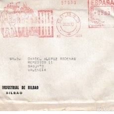 Sellos: 1970. FRANQUEO MECANICO BANCO INDUSTRIAL BILBAO. SOBRE CIRCULADO 2 PTAS. Lote 115727524